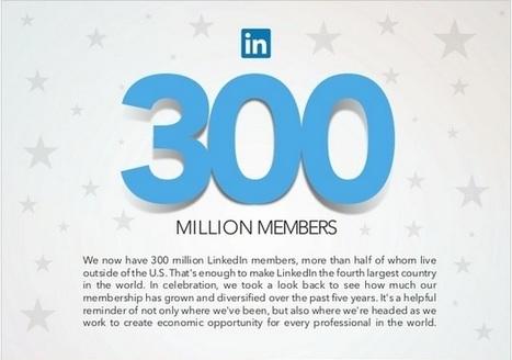 LinkedIn or LinkedOut? | La vente sociale B2B (social selling) | Scoop.it