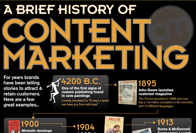 [Infographie] L'histoire du Content Marketing | eMarketing2011 | Scoop.it