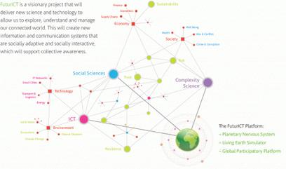 Investigación en gestión social de datos, el 'petróleo del siglo XXI' | FuturICT In the News | Scoop.it