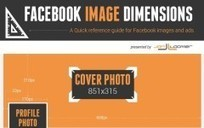 Quelle est la taille optimale des images sur Facebook ? | Social Media | Scoop.it