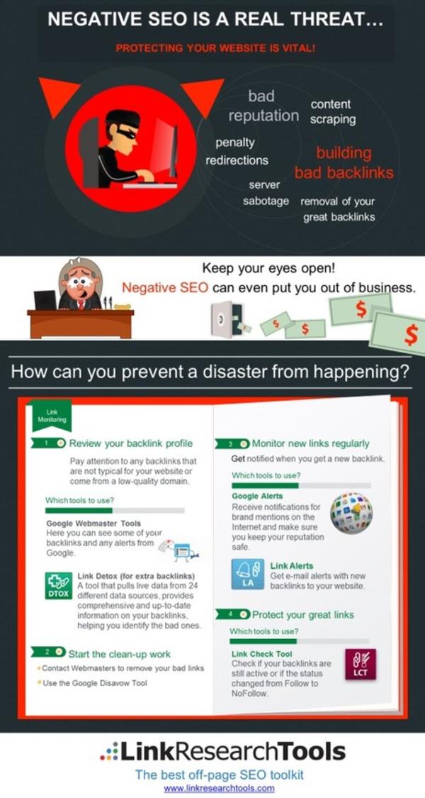 Astuces pour protéger son site du Negative #SEO [Infographie] | Search engine optimization : SEO | Scoop.it