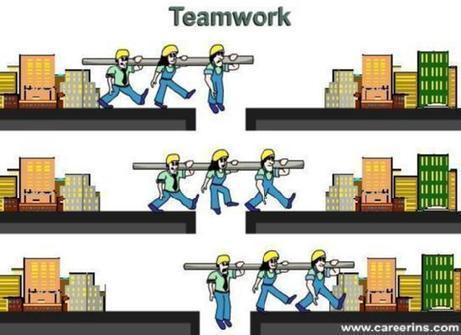 Teamwork - Trabajo en equipo | Empresa 3.0 | Scoop.it