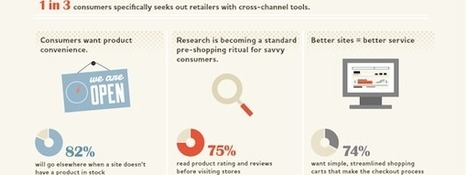 Customer Engagement Infographic | Marketing Lessons for 2014 | e-Miles | Consumer Engagement | Scoop.it