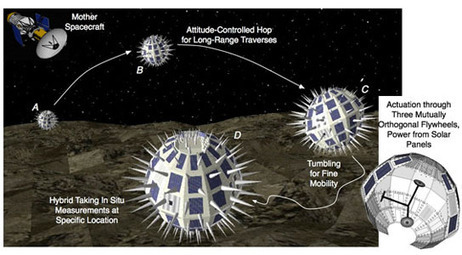 Mothership and her Hedgehogs: New Concept for Exploring Phobos | Planets, Stars, rockets and Space | Scoop.it