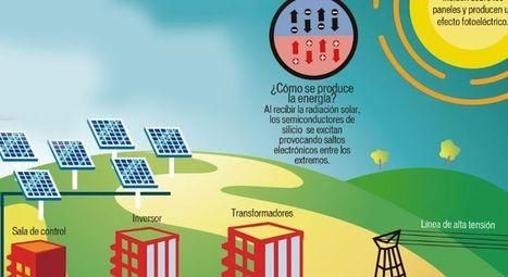 Parques solares, opción de energía viable - EL DEBATE (Comunicado de prensa) (Registro) | Energía | Scoop.it