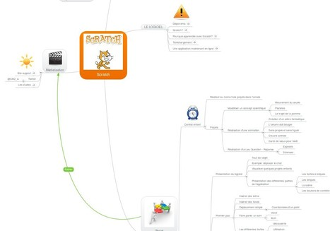 Comment utiliser Scratch en CM2 ? | REL 2014 de CD | Scoop.it