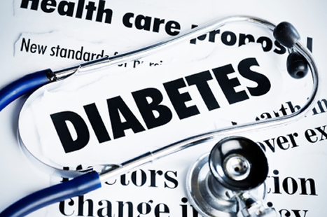 Tips for Using Ayurveda Herbs to Control Diabetes | Ayurveda Tips | Scoop.it