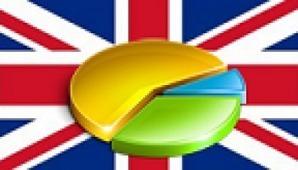 Top des ventes de jeux vidéo au Royaume-Uni : Lara cède son trône - PSP-Generation | gameplay | Scoop.it