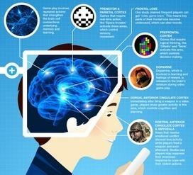 Cerveau, pédagogie & mondes numériques : enseigner avec les jeux vidéo | TICE & FLE | Scoop.it