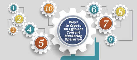 10 Ways to Create an Efficient Content Marketing Operation | Social Media, SEO, Mobile, Digital Marketing | Scoop.it