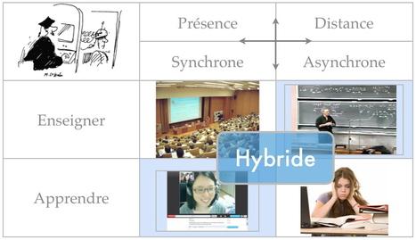 Pédagogie inversée : des résultats scolaires nettement supérieurs | Infobourg.com | E learning,formation à distance | Scoop.it