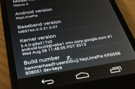 New photos of Android 4.4 Kit kat: More stern, powerful & capable - TechoBug | Tech News | Scoop.it