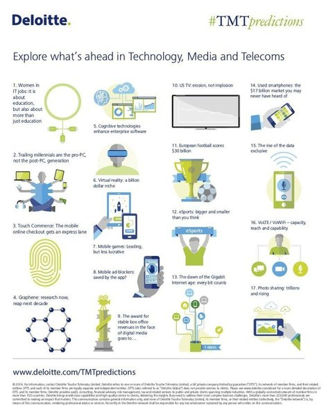 17 killer trends in technology, media and comms you need to watch in 2016   Mobile Payments and Mobile Wallets   Scoop.it