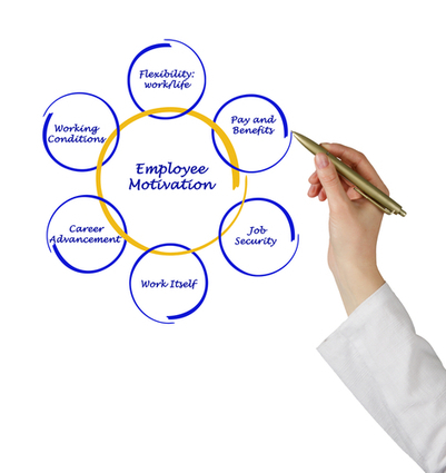 Pure Magic Training - Excellent HR Consultants in Sydney   Must Read Articles about Hr Consultant   Scoop.it