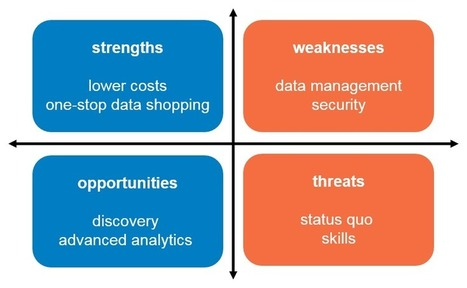 A Big Data Cheat Sheet: What Executives Want to Know | SmartData Collective | Big and Open Data, FabLab, Internet of things | Scoop.it