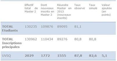 L'UVSQ figure dans le top 10 des universités françaises pour la ... - Université de Versailles Saint-Quentin-en-Yvelines (Communiqué de presse)   LAURENT MAZAURY : ÉLANCOURT AU CŒUR !   Scoop.it