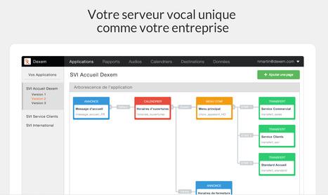 Votre Serveur Vocal est unique comme votre Entreprise | Serveur Vocal Interactif | Scoop.it