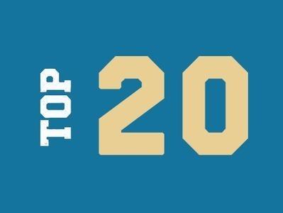Top 20 des meilleurs blogs en Email Marketing - | Numérique, communication digitale et engagement | Scoop.it