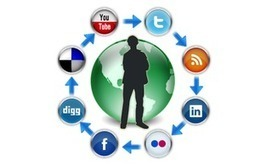 Measuring Business Results from a Social Customer Experience Program | Web 2.0 Marketing Social & Digital Media | Scoop.it