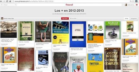 ¡Pinterest-ante! una red social para descubrir y compartir contenidos visuales (III) | Bibliotecas y Educación Superior | Scoop.it