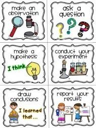 ¿Por qué no se enseñan método y pensamiento científicos en las escuelas? | Educación y TIC | Scoop.it