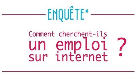 Que pensent les candidats des sites emploi sur internet ? - Parlons RH   Recrutement et RH 2.0 l'Information   Scoop.it