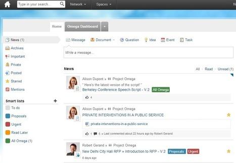 Coupez le cordon avec votre boîte mail !blueKiwi Enterprise Social Software | Email et Entreprise20 | Scoop.it