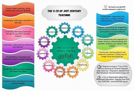 Interactive 11 C's of 21st Century Teaching- Ferguson/ HipHopEd mash up - | School Leaders & Digital Technologies | Scoop.it