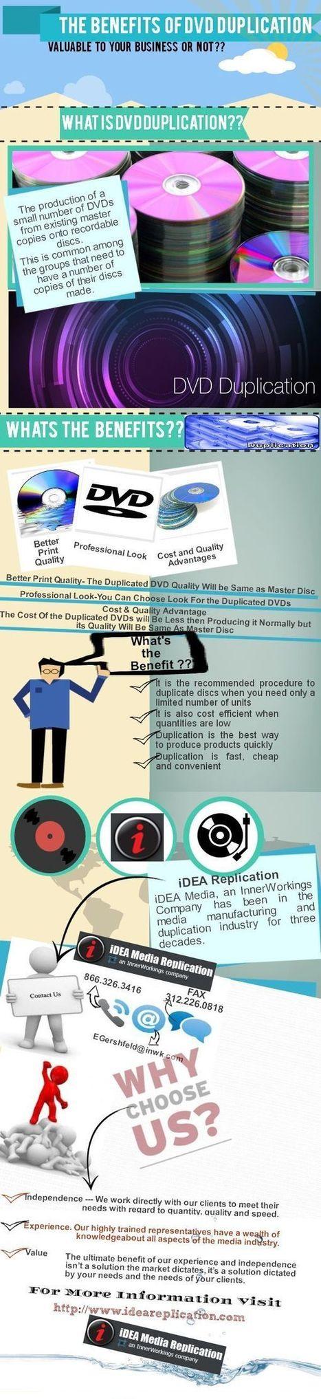 iDEA Replication | iDEA Media | Scoop.it