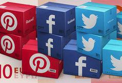 En qué redes sociales funcionan qué contenidos. | Community management | Scoop.it
