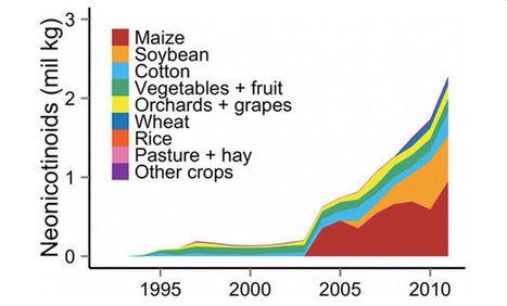 Etats-Unis: premières mesures contre les pesticides tueurs d'abeilles | EntomoNews | Scoop.it