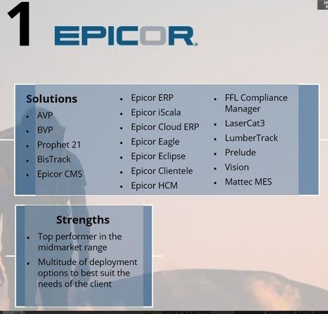 TOP 10 ERP : SAP ET ORACLE BIEN PLACÉS | SIRH & RH | Scoop.it
