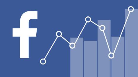 Facebook a surestimé le temps de visionnage vidéo de 60 à 80 pourcents | Mon Community Management | Scoop.it