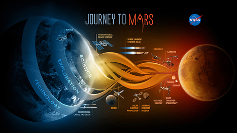 Watch NASA's Live Briefing On Manned Mars Mission Progress And Orion Testflight | cross pond high tech | Scoop.it