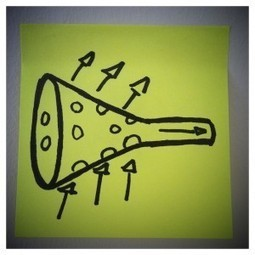 Top 7 Open Innovation Posts of 2012 | Open Innovation 2.0 | Scoop.it
