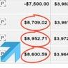 Digitized Day Trader Review Is Digital Trader APP SCAM?