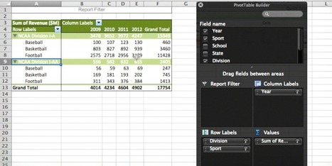 How To Use Excel Pivot Tables To Analyze Massive Data Sets | Business Optimization - Get the most out of your data. | Scoop.it