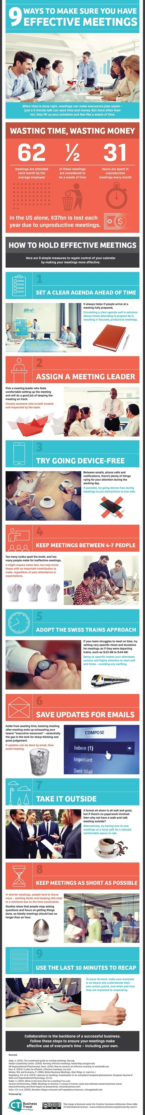 Nine Ways to Have More Effective Meetings [Infographic] | Mngt | Scoop.it