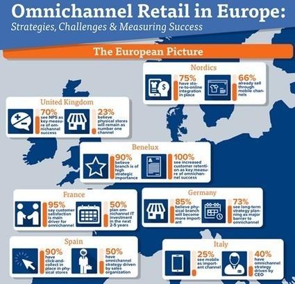 Les magasins joueront un rôle essentiel dans la stratégie multicanal, estiment de grands distributeurs européens | Toute l'actualité de PAC | Scoop.it