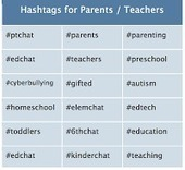 A Useful Twitter Guide Featuring 18 Great Educational Hashtags for Parents | Educational Technology - Yeshiva Edition | Scoop.it