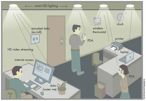 Li-Fi has just been tested in the real world, and it's 100 times faster than Wi-Fi | Aprendiendo a Distancia | Scoop.it