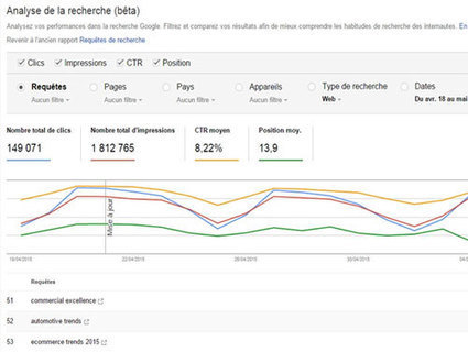 Google Webmaster Tools (Search Console) lance sa nouvelle rubrique « Analyse de la Recherche » | Webmaster-cms | Scoop.it