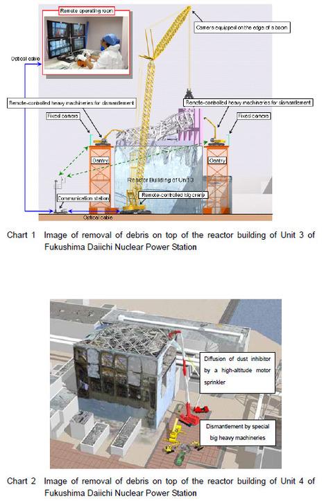 TEPCO présente ses prochaines opérations sur R3 et R4 | TEPCO | Japon : séisme, tsunami & conséquences | Scoop.it