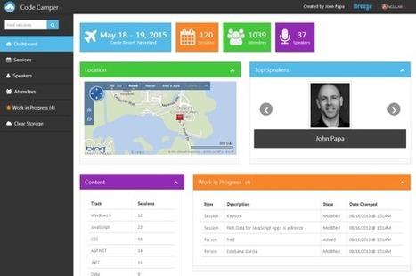 Angular Workshop and an Xbox One? | John Papa | JavaScript Master | Scoop.it
