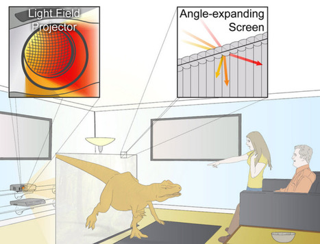 Glasses-free 3D projector for almost hologram-quality 3D video | Amazing Science | Scoop.it