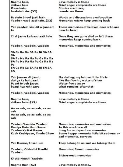Yaadein Yaad Aati Hain Lyrics English Translation   Latest Bollywood News   moviesthisfriday.com   Scoop.it