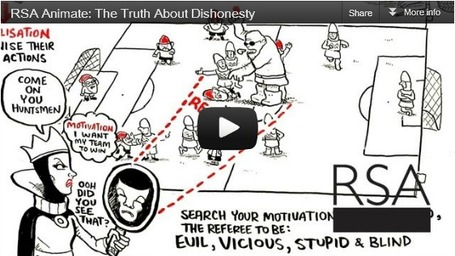 RSA Animate  offers up The Truth About Dishonesty by Dan Ariely | Technology in Art And Education | Scoop.it