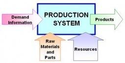 Le Social Business est un système de production | O_Berard | Scoop.it