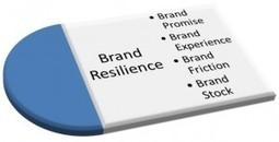 Brand Breadth, how to build it for crisis and brand management | Cloud Mobile Social Big-Data | Scoop.it