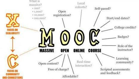 L'Europe succombe aux MOOCs: l'ENS et Cambridge en pantoufles | Enseigner, former, éduquer | Scoop.it